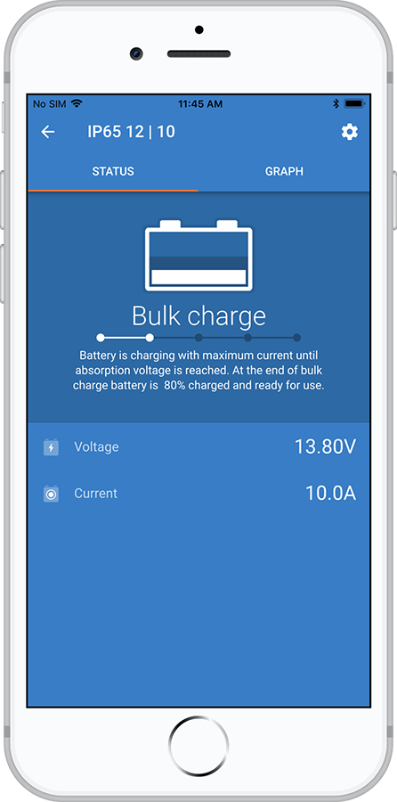 Blue Smart IP65 Charger (120V and 230V)